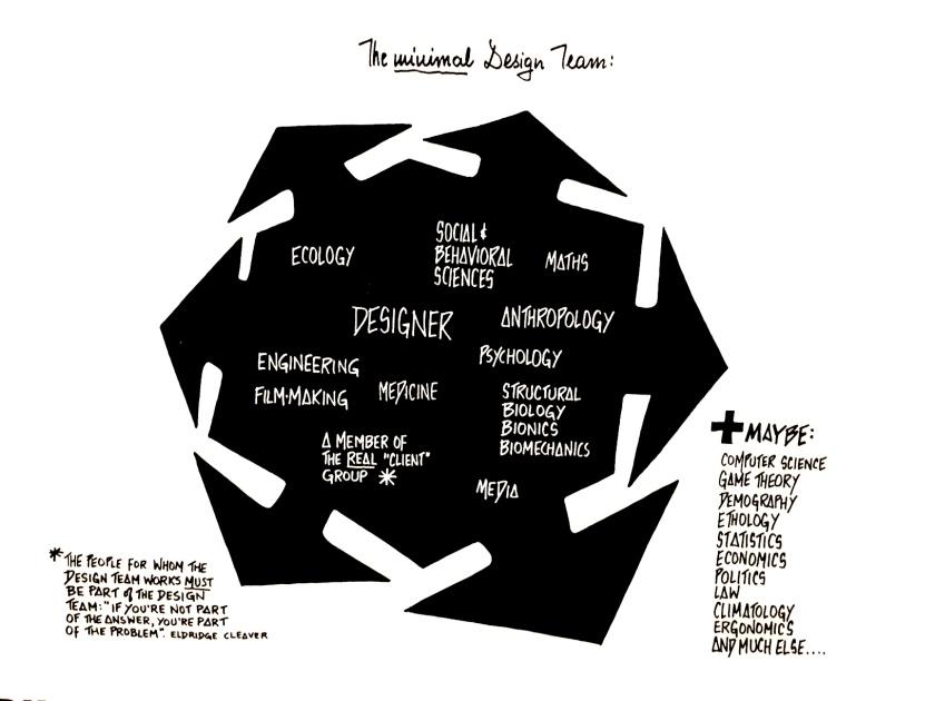 the minimal design team